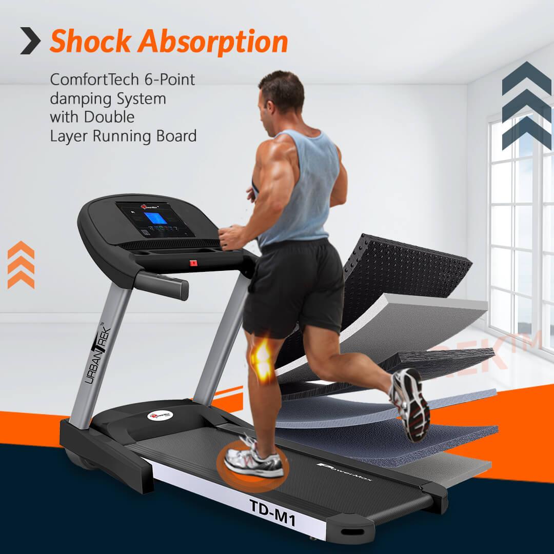 PowerMax TD-M1 Motorized Treadmill with Android & iOS App