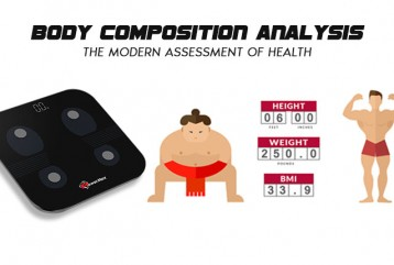 Body Composition Analysis - The modern assessment of health