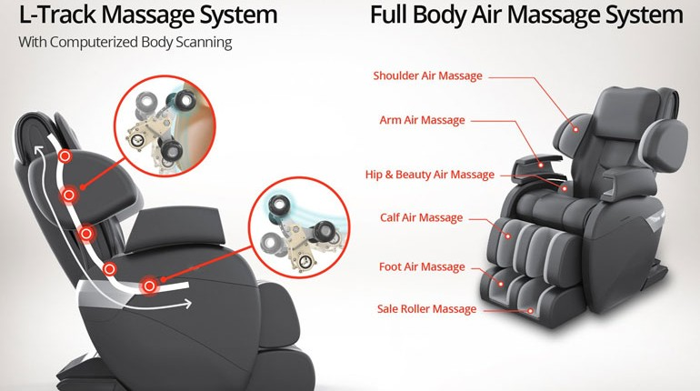 Know the science behind massage chairs and how they work